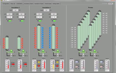 Komputerowy system sterowania produkcją astaksantyny