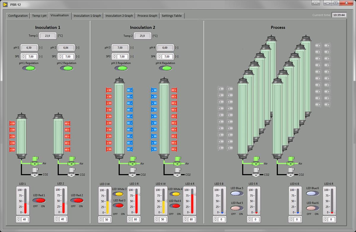 Sterowanie systemem produkcji astaksantyny w zautomatyzowanym systemie fotobioreaktorów