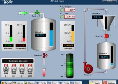 Wizualizacja w oprogramowaniu AVEVA Edge