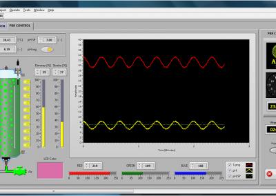 Komputerowy system sterowania pracą fotobioreaktora
