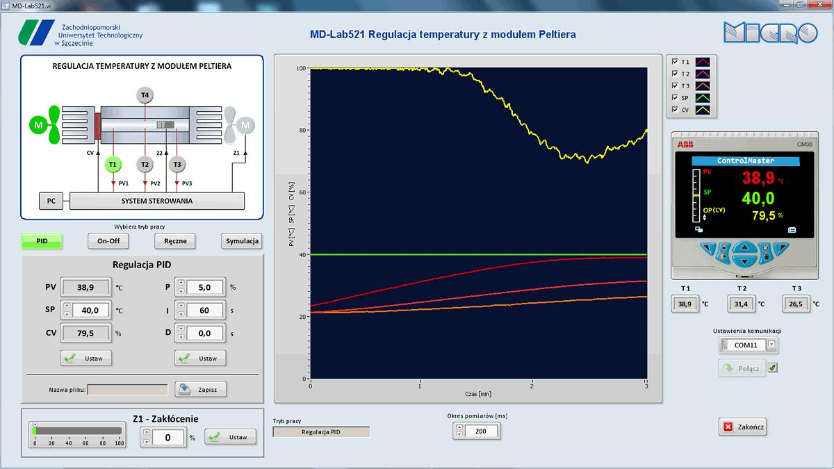 Interfejs użytkownika oprogramowania do stanowiska dydaktycznego regulacji temperatury z regulatorem CM30 firmy ABB i modułem Peltiera