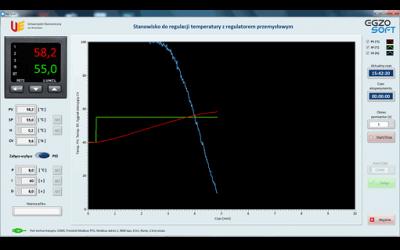 Regulacja temperatury – stanowisko dydaktyczne