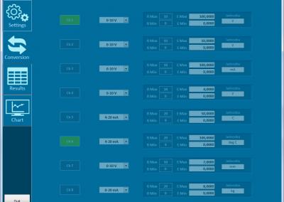 Oprogramowanie pozwala na przeliczanie sygnałów standardowych na inżynierskie wielkości rzeczywiste