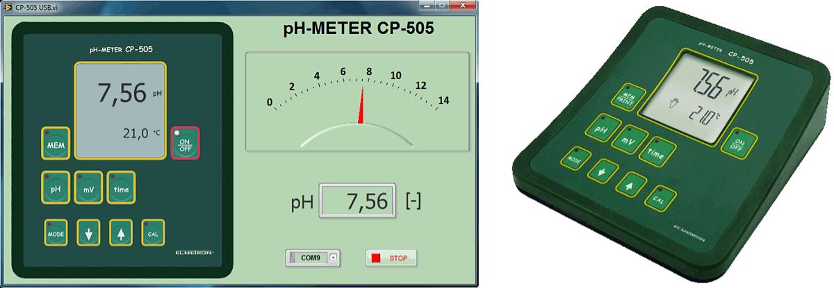 Wizualizacja pracy ph-metru CP-505 ELEMTRON