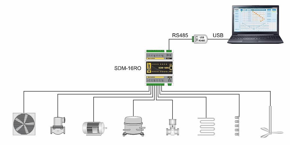 Schemat funkcjonalny przykładowego układu pracy oprogramowania sterownika czasowego.