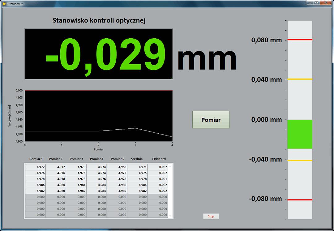 Oprogramowanie współpracujące z profilometrem laserowym