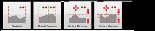 Pomiary powierzchni
