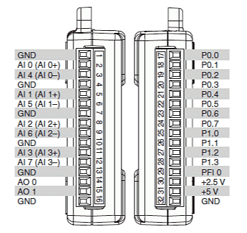 NI USB-6009 rozkład wyprowadzeń